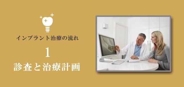 阪南歯科,インプラント手術,しか